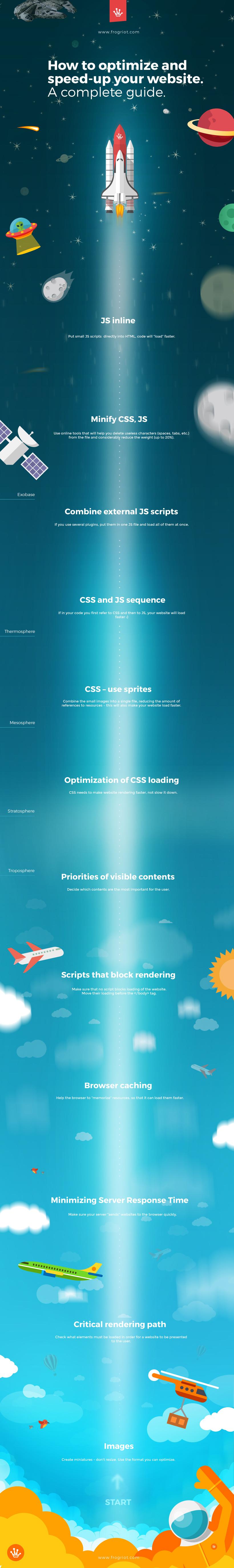 Google Speed Infographics