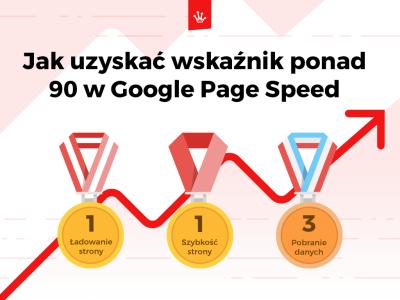 Jak uzyskać wskaźnik ponad 90 w Google Page Speed