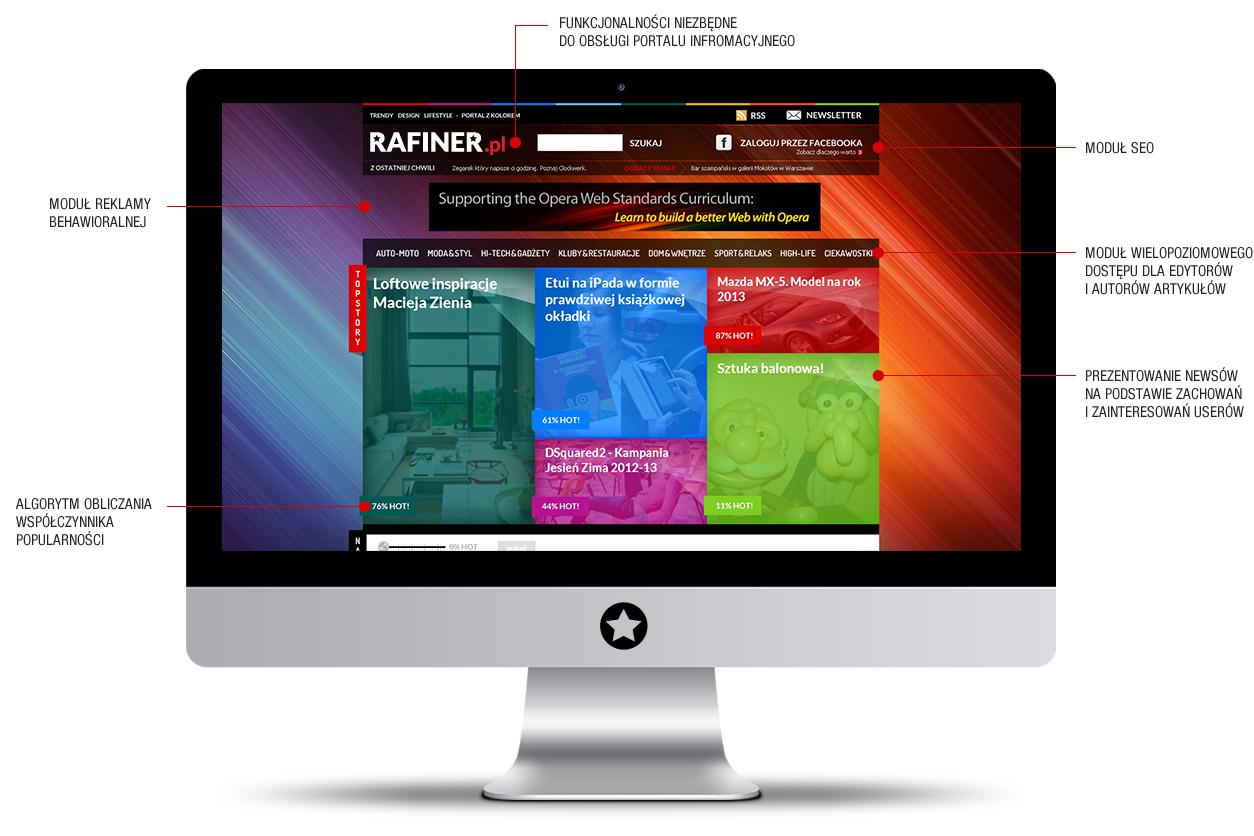 rafiner_portal_funkcjonalnosci