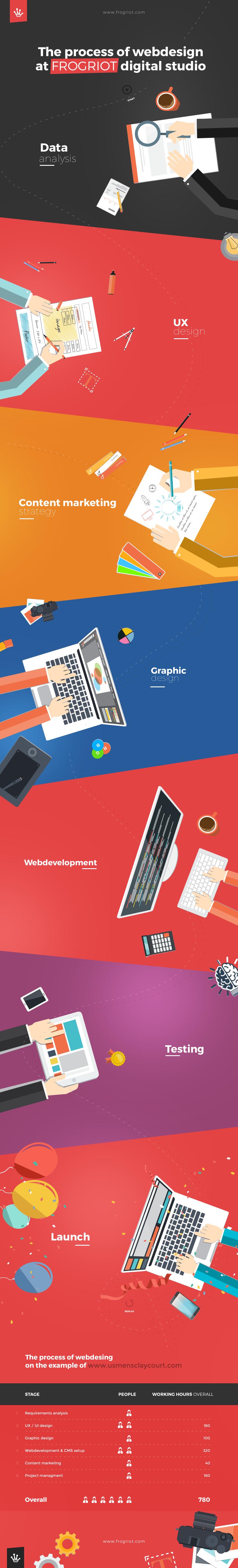 infografika_web3en2