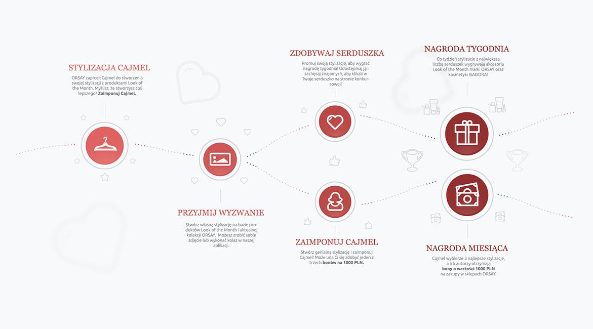 infografika-konkursowa1