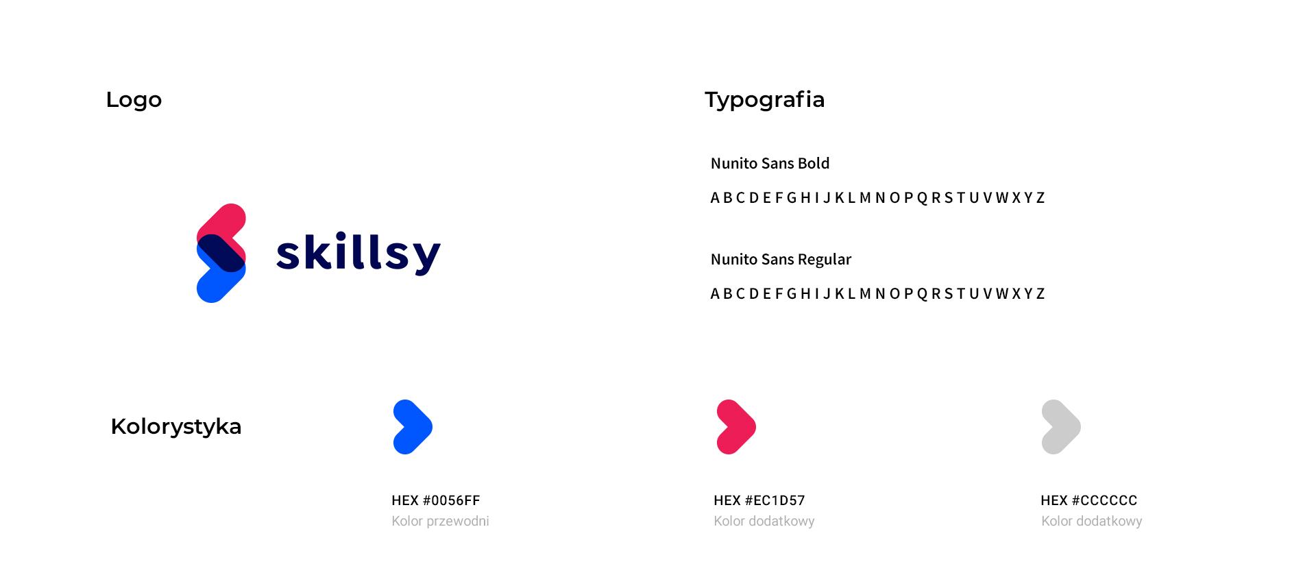 Typografia i kolorystyka stworzona do identyfikacji marki Skillsy przez agencję digitalową FROGRIOT